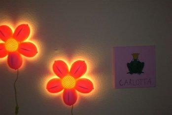 Carlottas Kinderzimmer